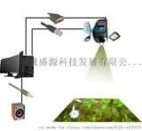 地面互動投影系統搭建