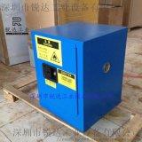 工业化学品储存柜 4加仑防爆柜