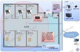 RFID貴重資產智慧追蹤系統
