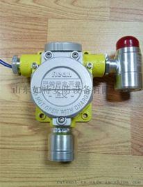 二氧化碳气体探测价格 CO2浓度监控仪