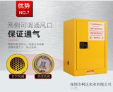 上海安全柜60加仑防爆柜危险品储存柜安全防护设备