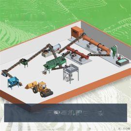 鸡粪有机肥料生产设备厂家-有机肥造粒机