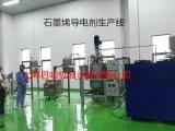 SGN/思峻 機械法剝離石墨烯導電劑分散機