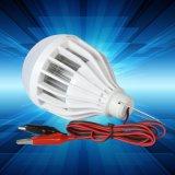 LED低壓鱷魚夾線球泡燈,地攤燈, 夜市燈