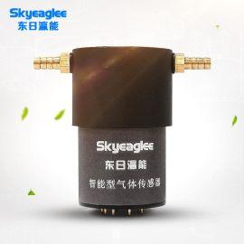 物美价廉的二氧化硅传感器