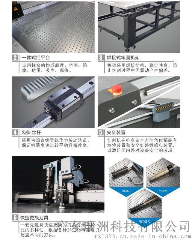 瑞洲科技汽車座墊 方向盤套切割機 反光墊圓刀裁切機汽車座套真皮布藝座套裁剪機