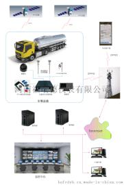 GPS车辆油耗监控管理系统,燃油管家,油量传感器