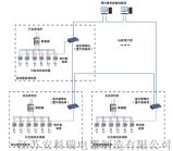 ACREL-3100商業預付費電能管理系統