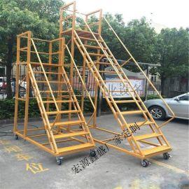 深圳登高梯、倉儲登高梯、移動登高梯