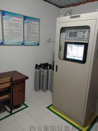 气化热解炉发电烟气在线监测