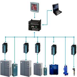 空壓機網羣控制 集中遠程式控制制 聯控系統