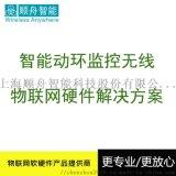 陕西机房动环监控厂家 机房动力环境监控系统方案