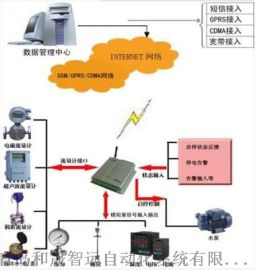 智慧热网管理平台,供热企业热网系统
