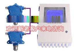 溶剂油气体探测器  壁挂式安装溶剂油报警器