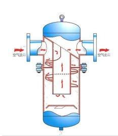 供应 AS挡板汽水分离器 上海蒸汽分离器批发