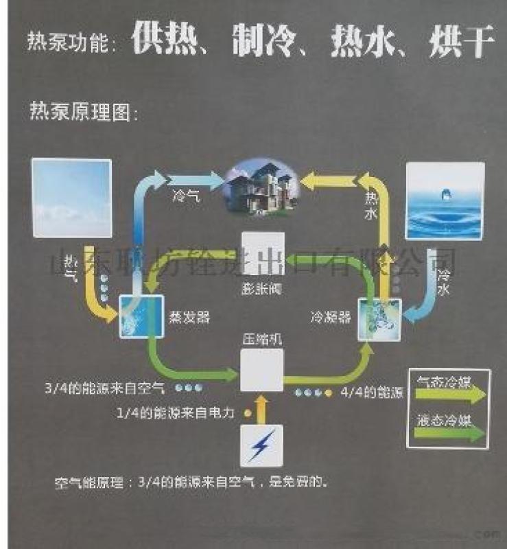 山东空气能热水器|山东空气能设备