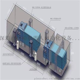 货车车厢喷涂机/自动喷漆机/喷漆机械手/车厢喷涂机器人