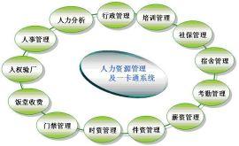 人事考勤工资管理系统(2010版)