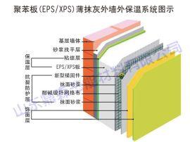 聚苯板薄抹灰外墙外保温系统