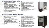 美国派克Parker冷冻空气干燥器dhht系列