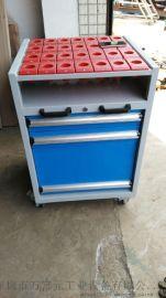 工具柜-工具车专业生产厂家