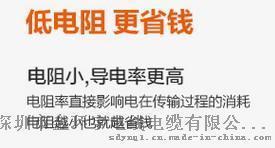 BV 50平方深圳市金环宇电线电缆厂家生产批发