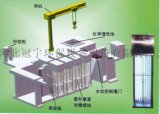 四川乐山紫外线消毒模块进口设备