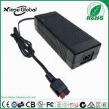 18V8A電源 18V8A xinsuglobal VI能效 澳規RCM SAA C-Tick認證 XSG1808000 18V8A電源適配器