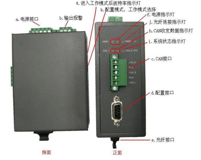 供应CAN总线光端机
