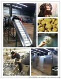 大型寵物食品制造 設備