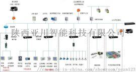 西安工业企业能耗监测系统和能耗监测仪表DD505