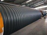 排污管 鋼帶增強波紋管