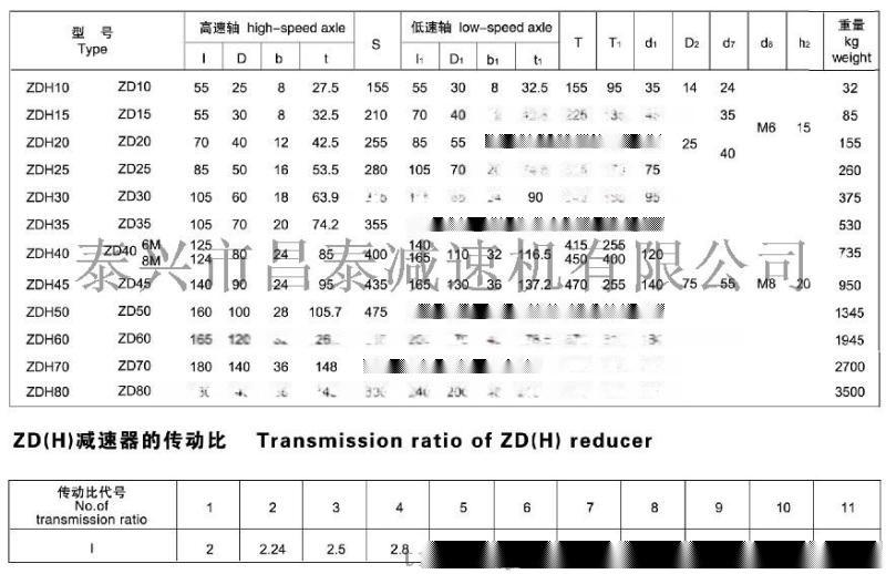 ZD40-3.15-2单级齿轮减速器
