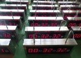供應康巴絲牌區域時鐘