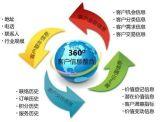 客戶關係管理(CRM)