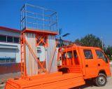 熱銷車載鋁合金升降平臺、移動式升降機