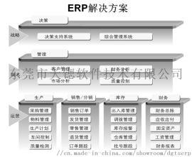 T8ERP管理系统