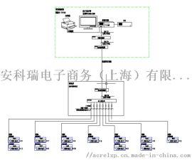 安科瑞电力监控系统在北汽瑞丽汽车项目上的应用