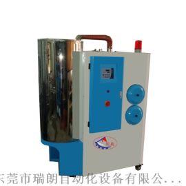 塑料除湿机,转轮除湿机,SHT蜂窝转轮除湿机