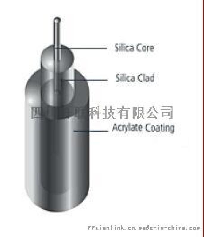 上海供应 OFS L波段掺铒光纤61373- EDF LRL