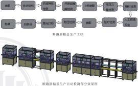 塑壳断路器精益自动检测生产线