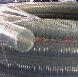 贵州流体设备PU软管