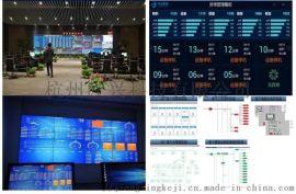 生产管理看板系统的功能结构