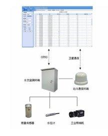中小河流水文监测系统