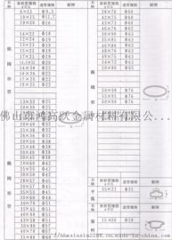 不锈钢管规格表
