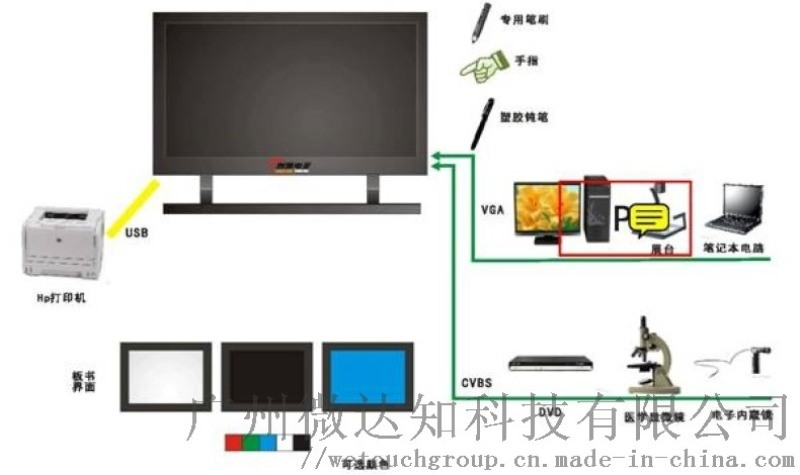 43寸电容触摸机 Windows系统触摸一体机