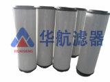 替代賀德克濾芯1300R020BN4HC液壓濾芯