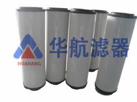 替代贺德克滤芯1300R020BN4HC液压滤芯