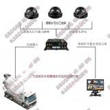 工程车视频监控终端厂家_4G远程视频_实时定位监控