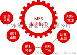 MES系统|智能制造|MES智能制造执行系统